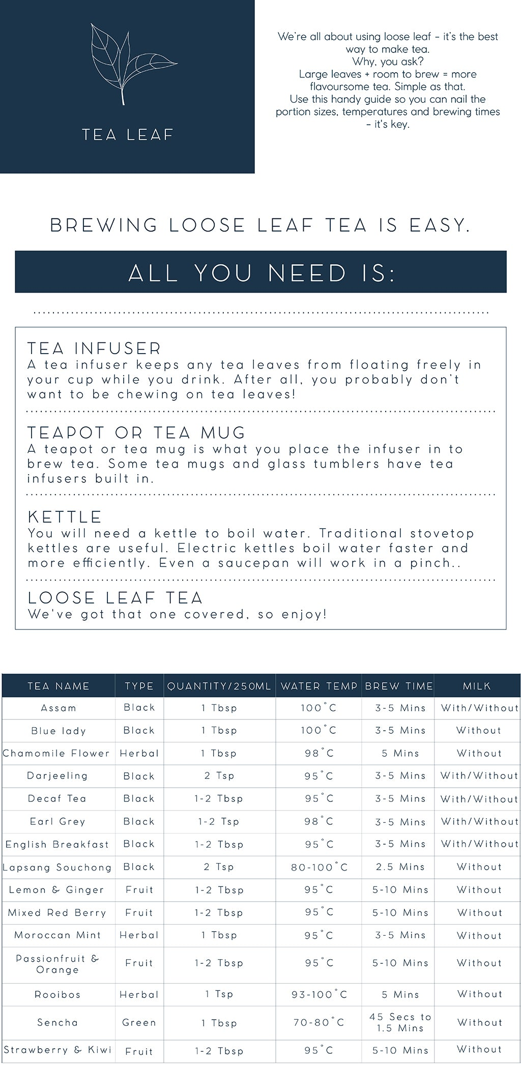Loose Leaf Tea Brew Guide