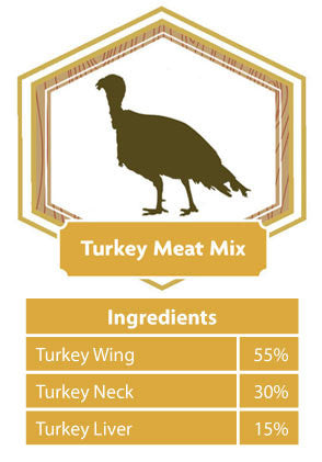 Golden Acres Turkey Meat Mix