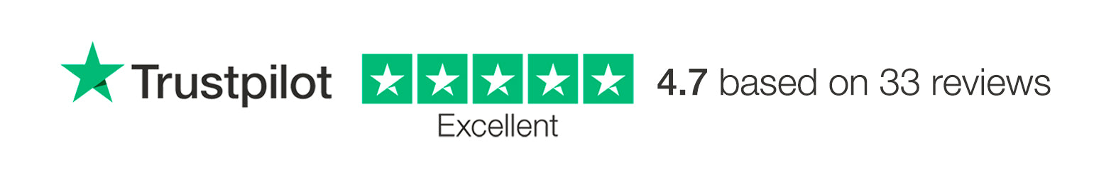 CBD Performance trustpilot reviews
