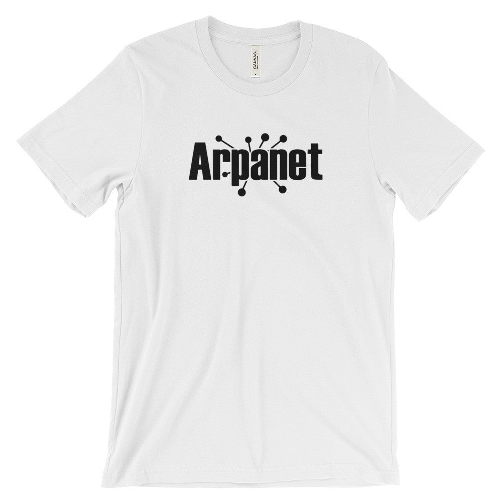 ARPANET…where the internet began
