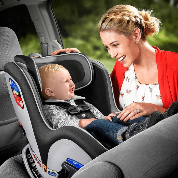 What Are You Actually Paying for When it Comes to Your Car Seat?