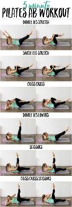 5 Minute Pilates Ab Workout from thelivefitgirls.com