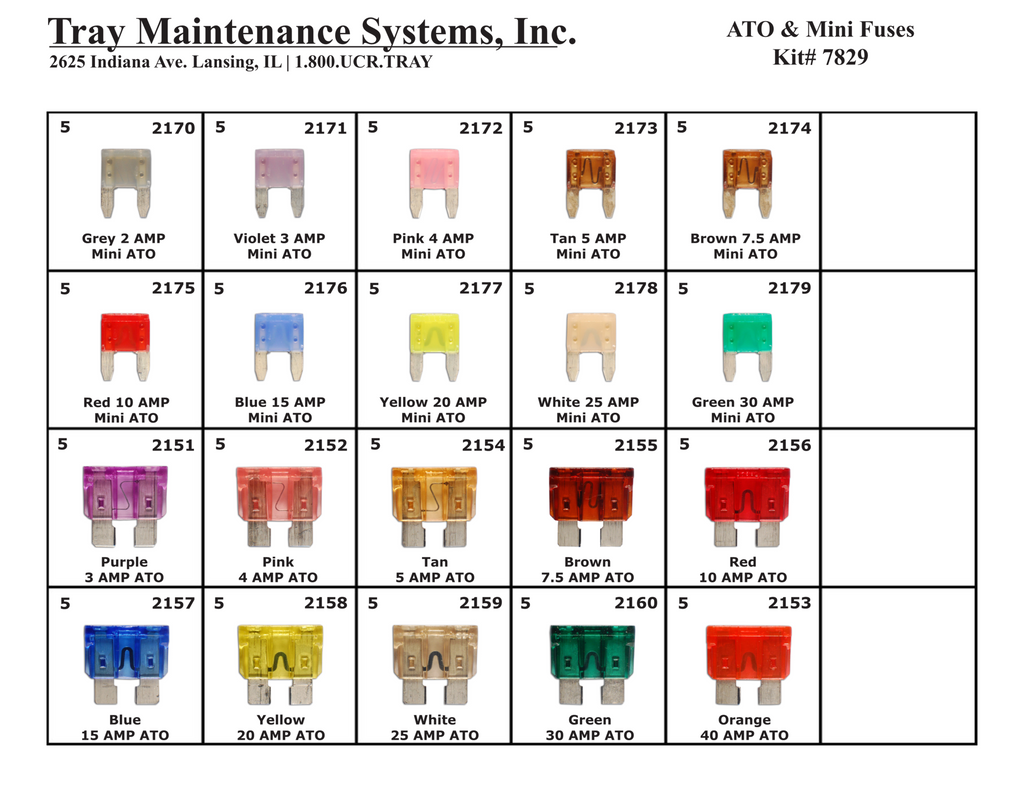 ATO & Mini Fuse Assortment