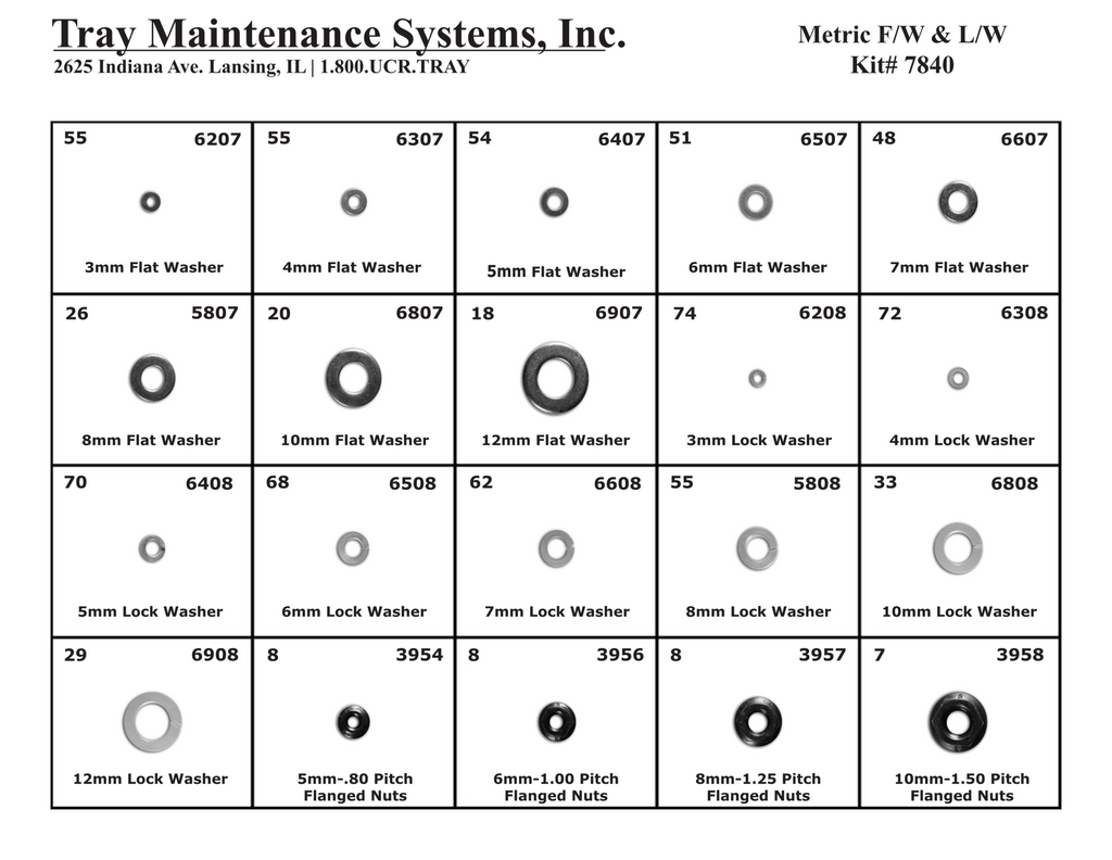 Metric Flat Washer & Lock Washer Assortment