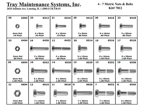 4-7 Metric Nuts & Bolts Assortment