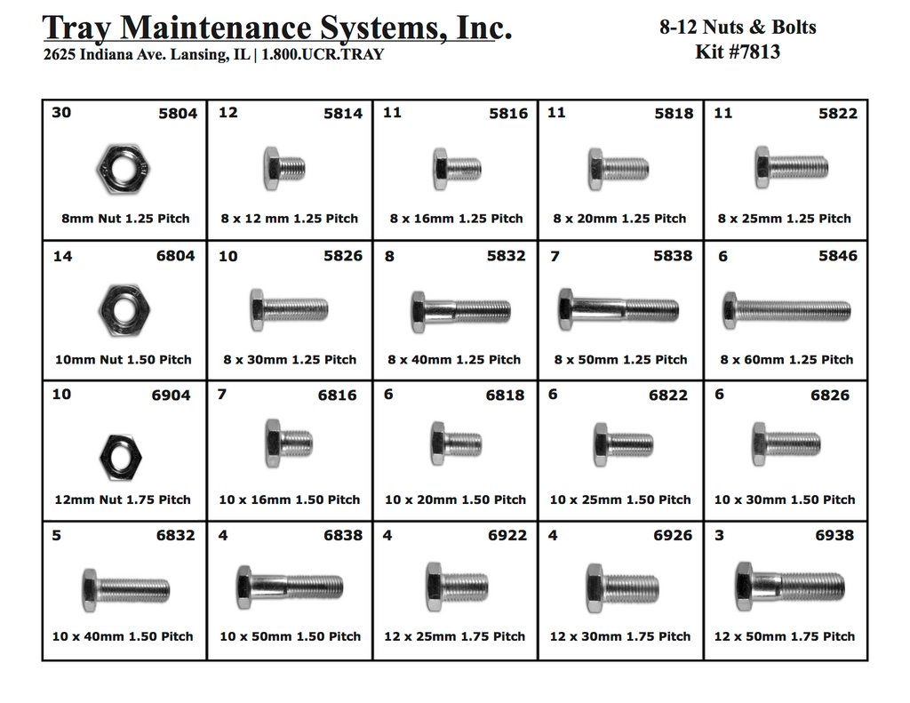 8-12 Metric Nuts & Bolts Assortment