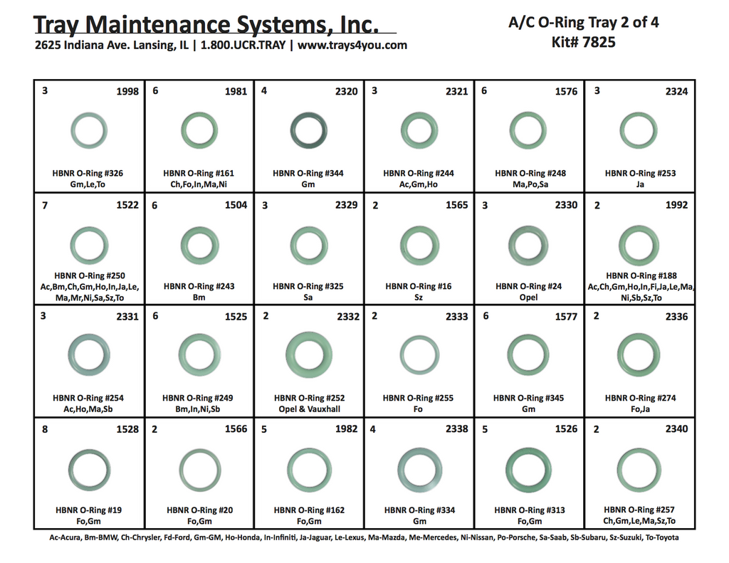 A/C O-Ring Assortment #2