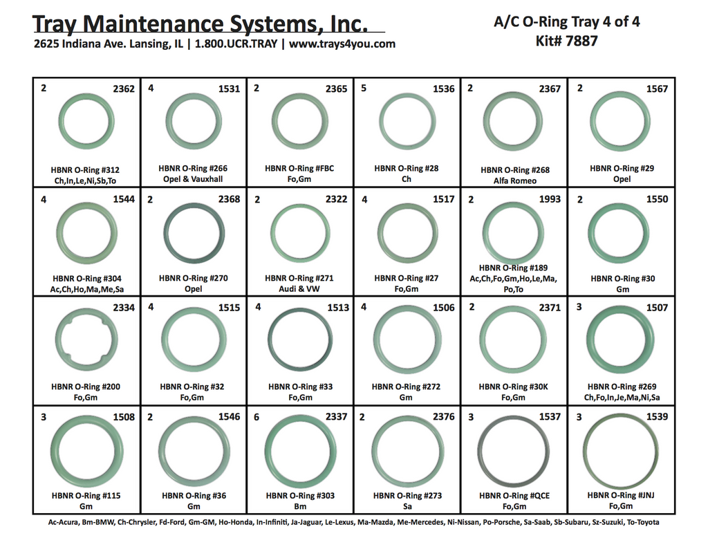 A/C O-Ring Assortment #4