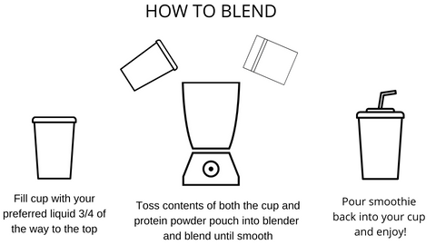 How to blend your Shake Please whey protein smoothie