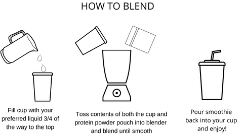 How to blend your shake please smoothie