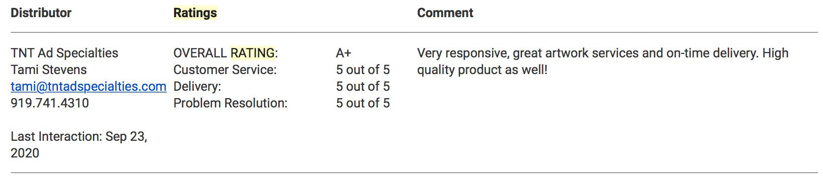 SAGE A+ rated supplier