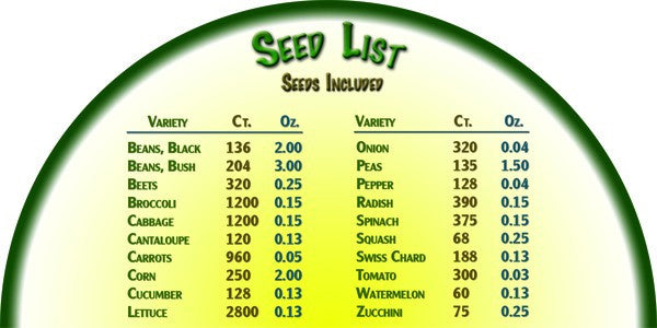 Essential Survival Vault by Heirloom Organics Seed List