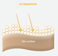 Heliocare sunscreen - all about chemical filters in sunscreen