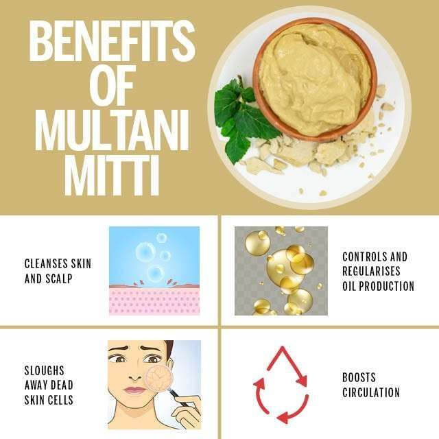 Multani Mitti - Fullers Earth Powder-50g