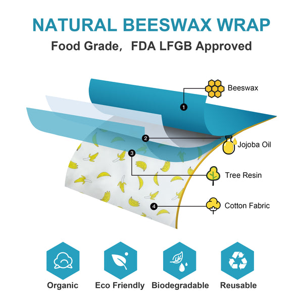 Beeswax food wraps Pack of 3- Avocado