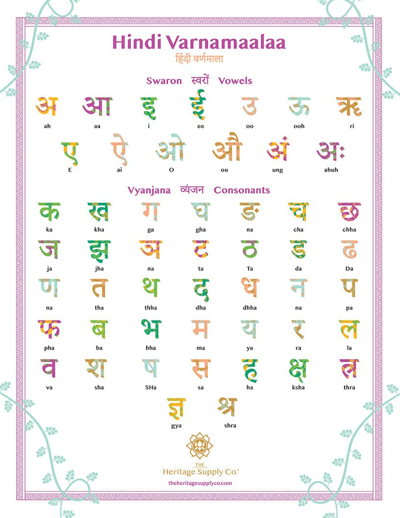 THSC Hindi Puzzle Poster and Pronunciation Guide