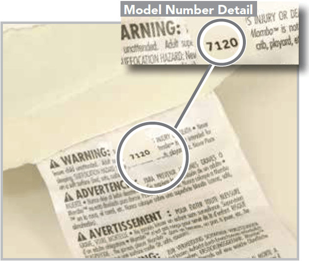 Model number detail of Comfort and Harmony Naked Mombo