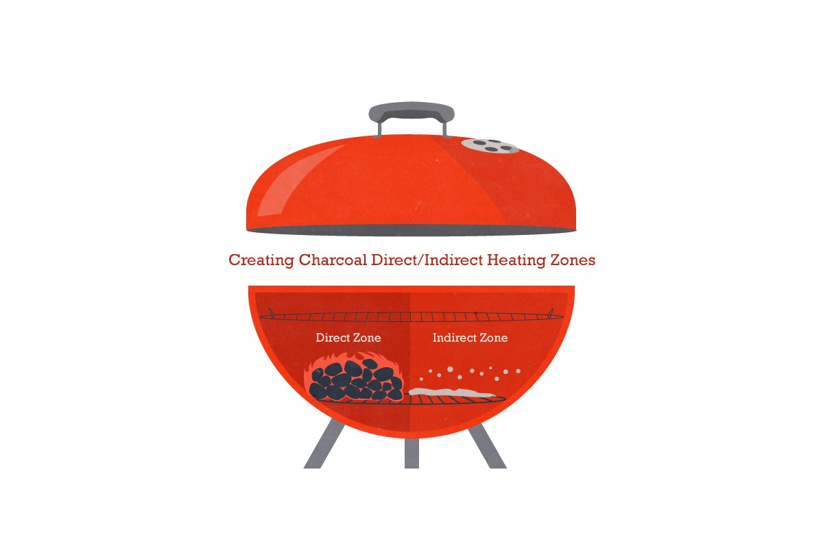 image of red barbecue grill direct and indirect heating zones
