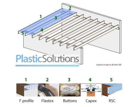 lean to roofing accessories