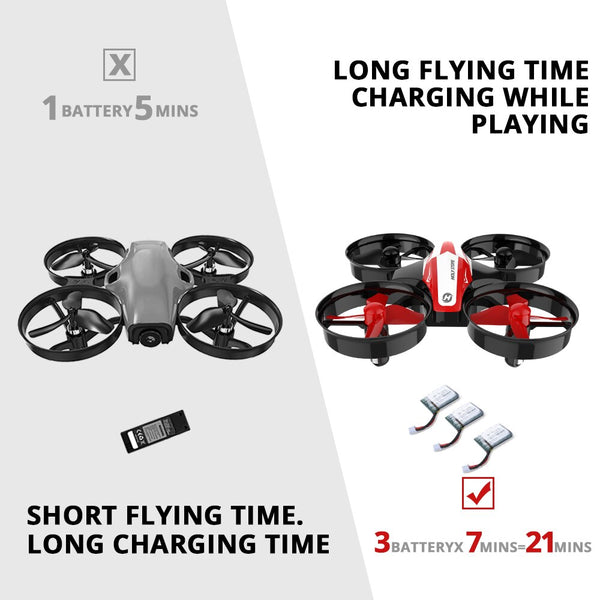 Holy Stone HS210 Mini RC Drone Toy Headless Drones Mini RC Quadrocopter Quadcopter Dron One Key Land Auto Hovering Helicopter