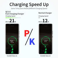 usb fast charger quick charge 3.0 4.0 universal wall mobile phone tablet chargers for iphone 11 samsung huawei charging charger