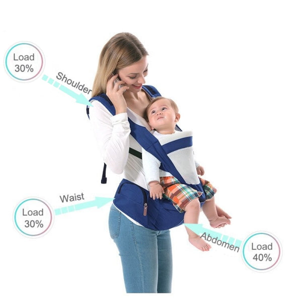 Ergonomic Baby Carrier MeshMax Twyla Urban Baby Kangaroo Carrier
