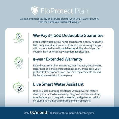 The FLoProtect Plan