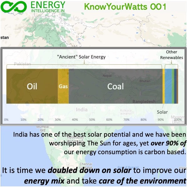 Know Your Watts 001 - showing over 90% of energy consumed in Indias is carbon based (coal, gas, oil) and what can we do.