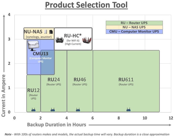 Energy Intelligence Product Selection Guide