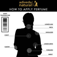 how to apply perfume women