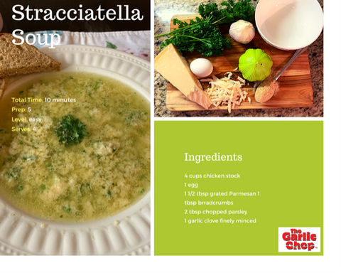 Stracciatella Soup Next To Graphic With Ingredients and Directions
