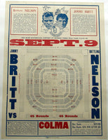 NELSON, BATTLING-JIMMY BRITT ORIGINAL ON SITE POSTER (1905)
