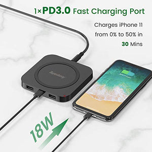 Ultra-Slim Wireless Charger with 1 Type C Port