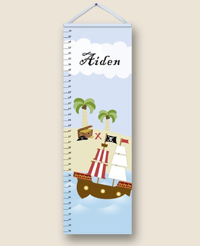 Treasure Island Personalized Growth Charts
