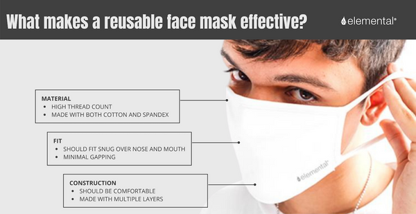What makes a face mask effective infographic