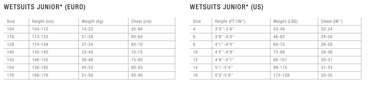 ION Size Guide - Junior Wetsuits