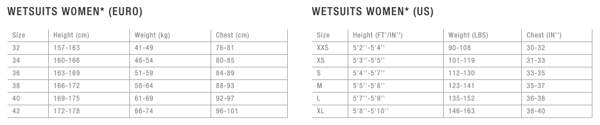 ION Size Guide - Women's Wetsuits