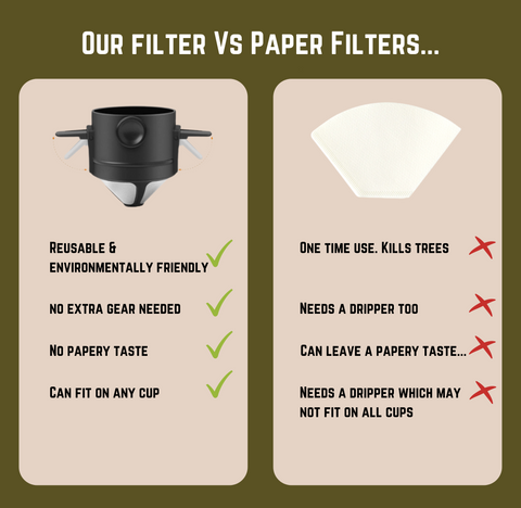 stainless steel filters vs paper filters