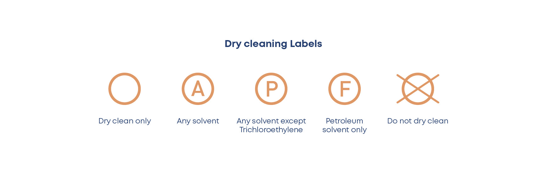 dry cleaning symbols, lycocelle