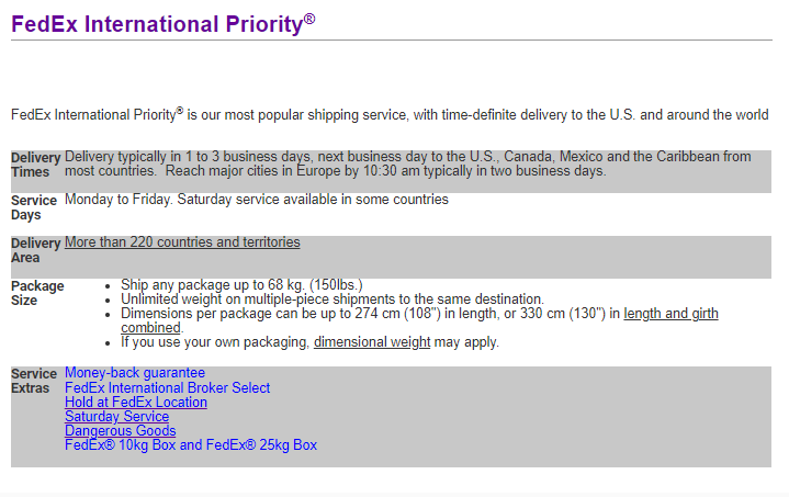 Fed-Ex Shipping