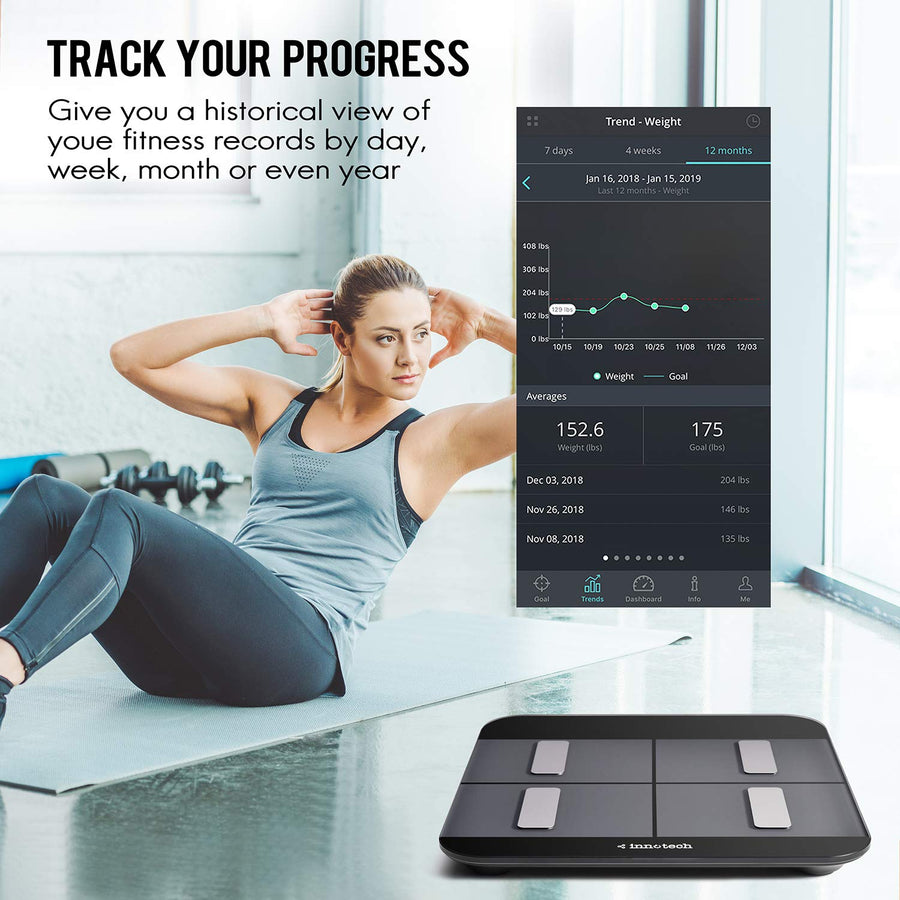 Innotech Body Composition Smart Scale IB-670