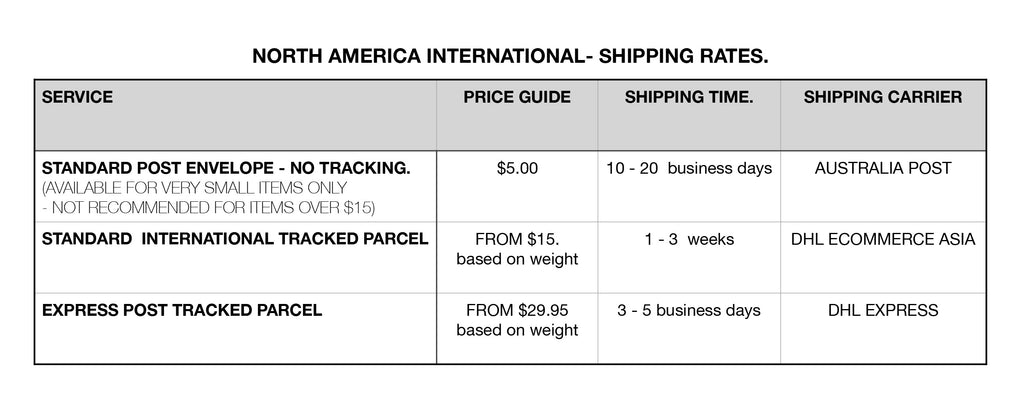 North America shipping update