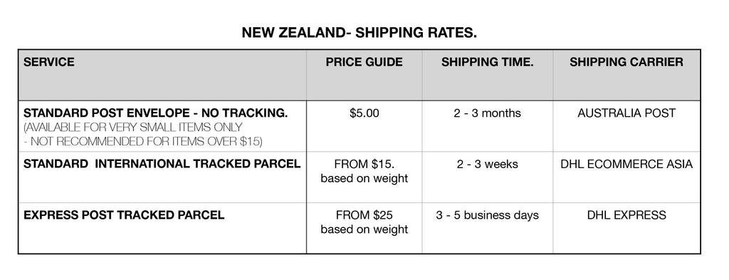 NEW ZEALAND SHIPPING UPDATE