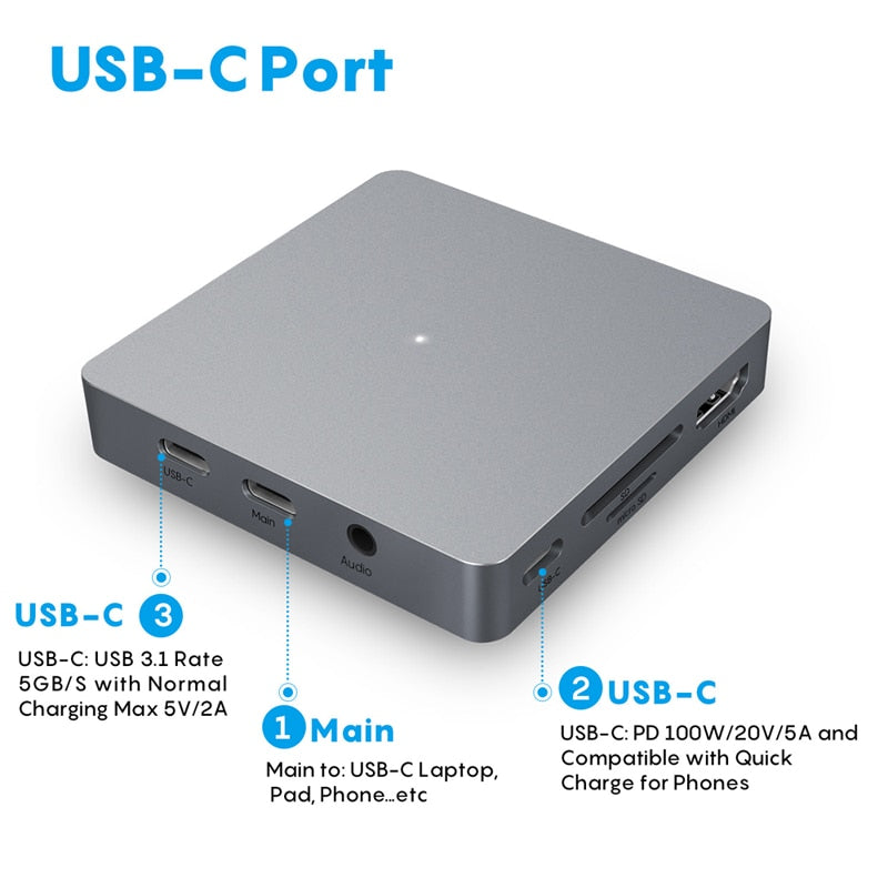 USB HUB 11 IN 1 Type c Adapter USB C to HDMI 3.5mm Jack Audio SD TF HDMI VGA RJ45 USB3.0 Type c Docking station for MacbookPRO
