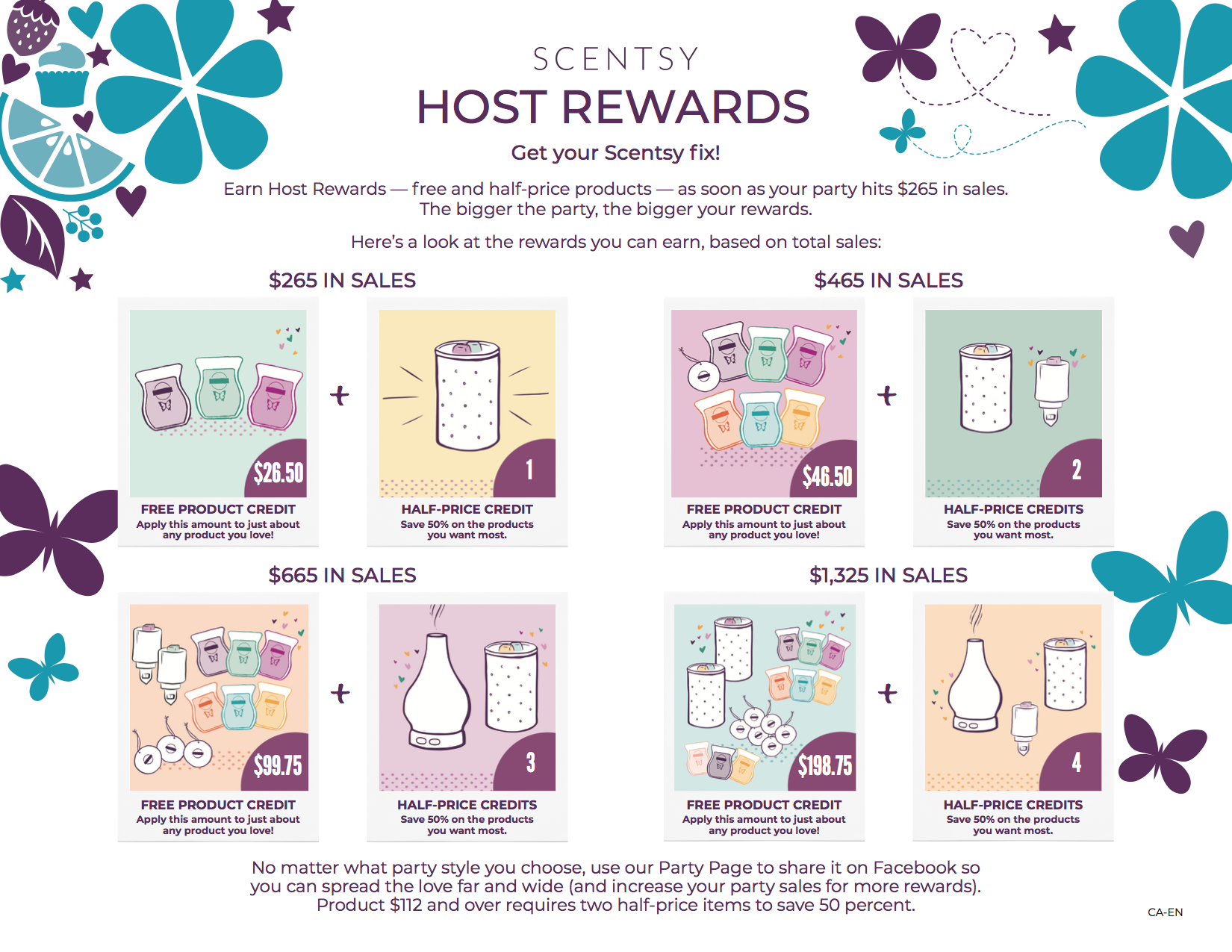 Pure Scents Canada - Laure Mitchell - Scentsy Host Rewards