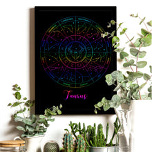 Load image into Gallery viewer, Taurus Zodiac Wheel