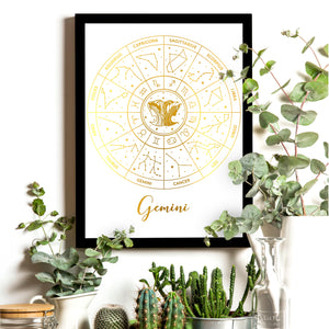 Gemini Zodiac Wheel