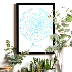 Taurus Zodiac Wheel