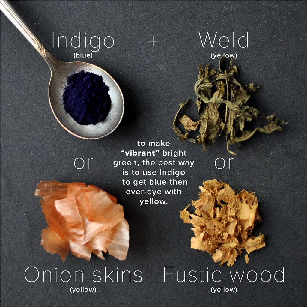 natural dyes in slate background: indigo, weld, yellow onion skins, and fustic wood