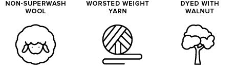 non-superwash wool icon of sheep, worsted weight yarn icon of yarn ball, dyed with walnut icon of a tree